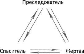 treugolnik-karpmana